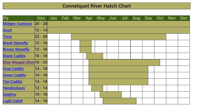 664x356_connetquot river hatch chart.jpg