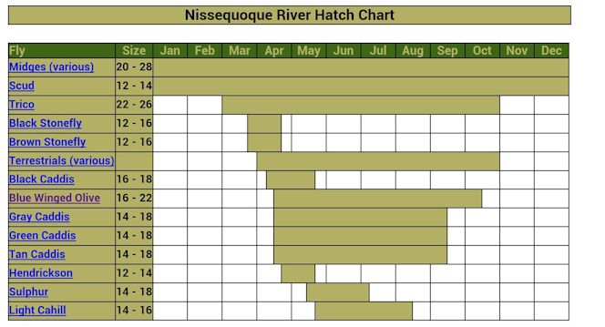 664x359_nissequoque river hatch chart.jpg