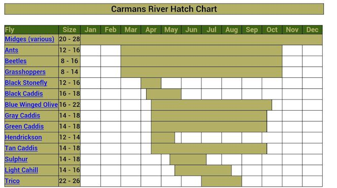 664x370_carmans river hatch chart.jpg
